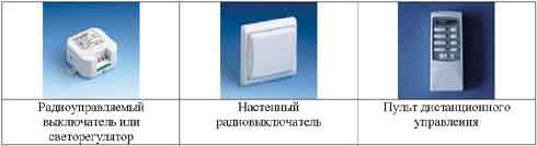 Система радиоуправления освещением от Duwi