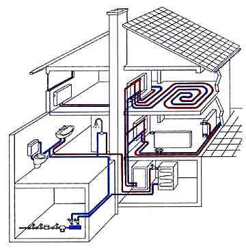 Системы отопления загородного дома, коттеджа, дачи